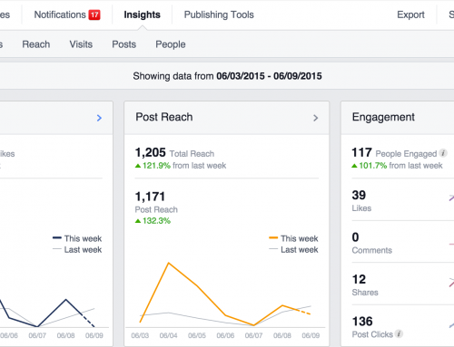 10 ways to boost engagement in your Facebook groups and fan pages…